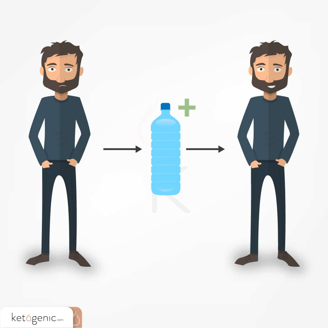 hydration on the keto diet for beginners
