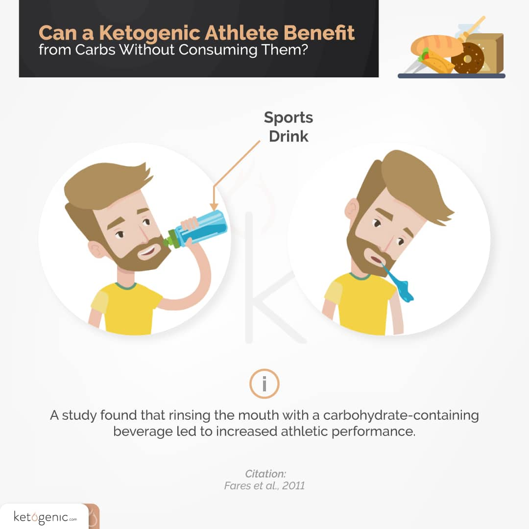 optimizing performance on a ketogenic diet without carbs