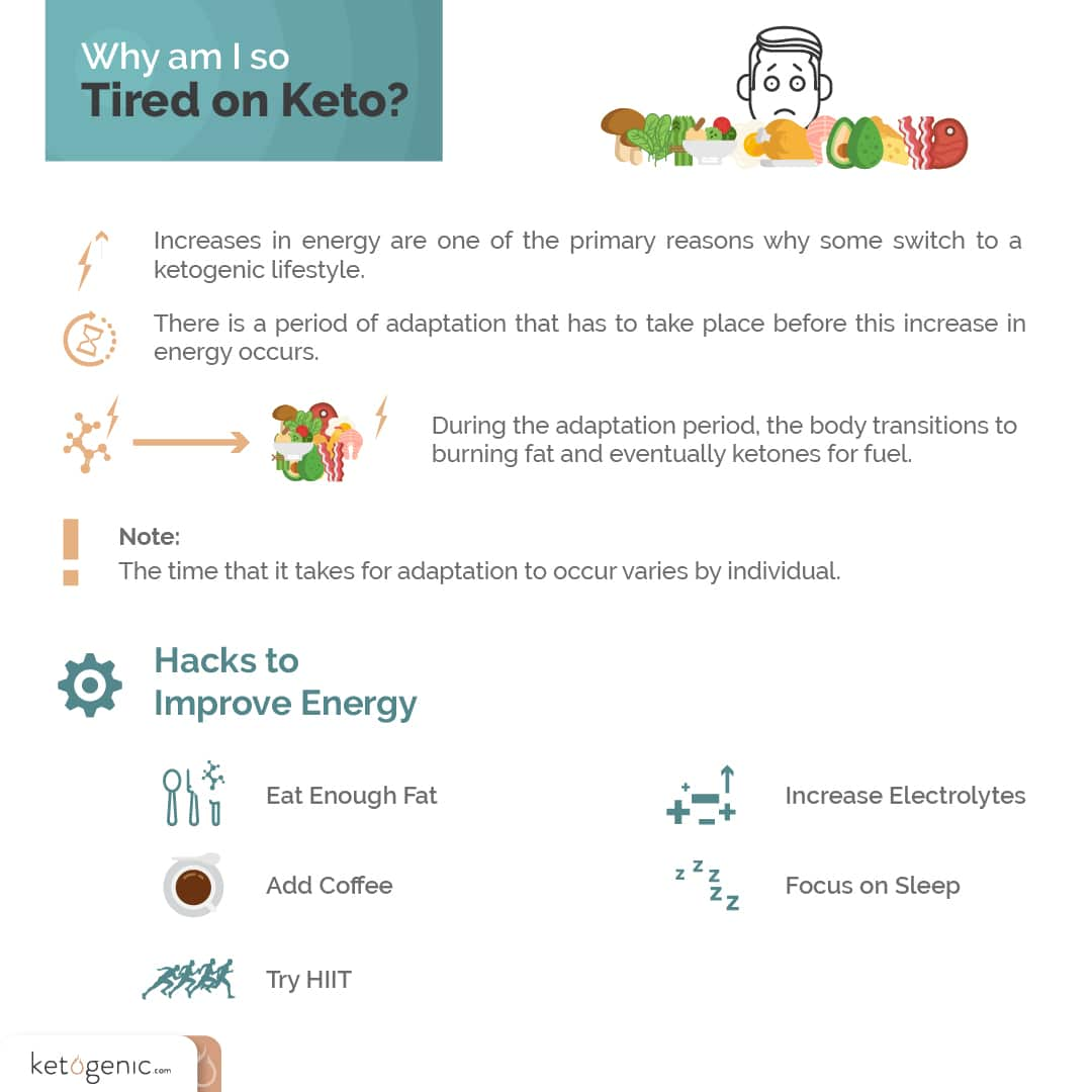 keto diet tired but with energy