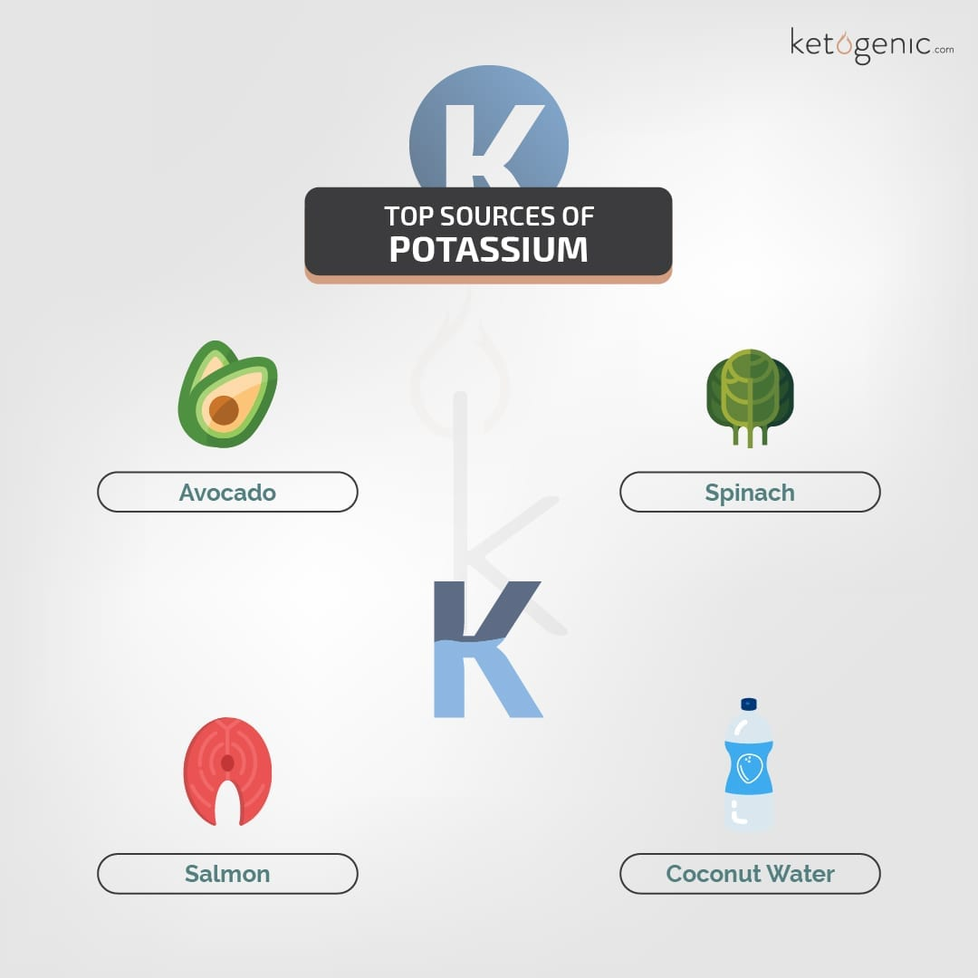 Sources of Potassium