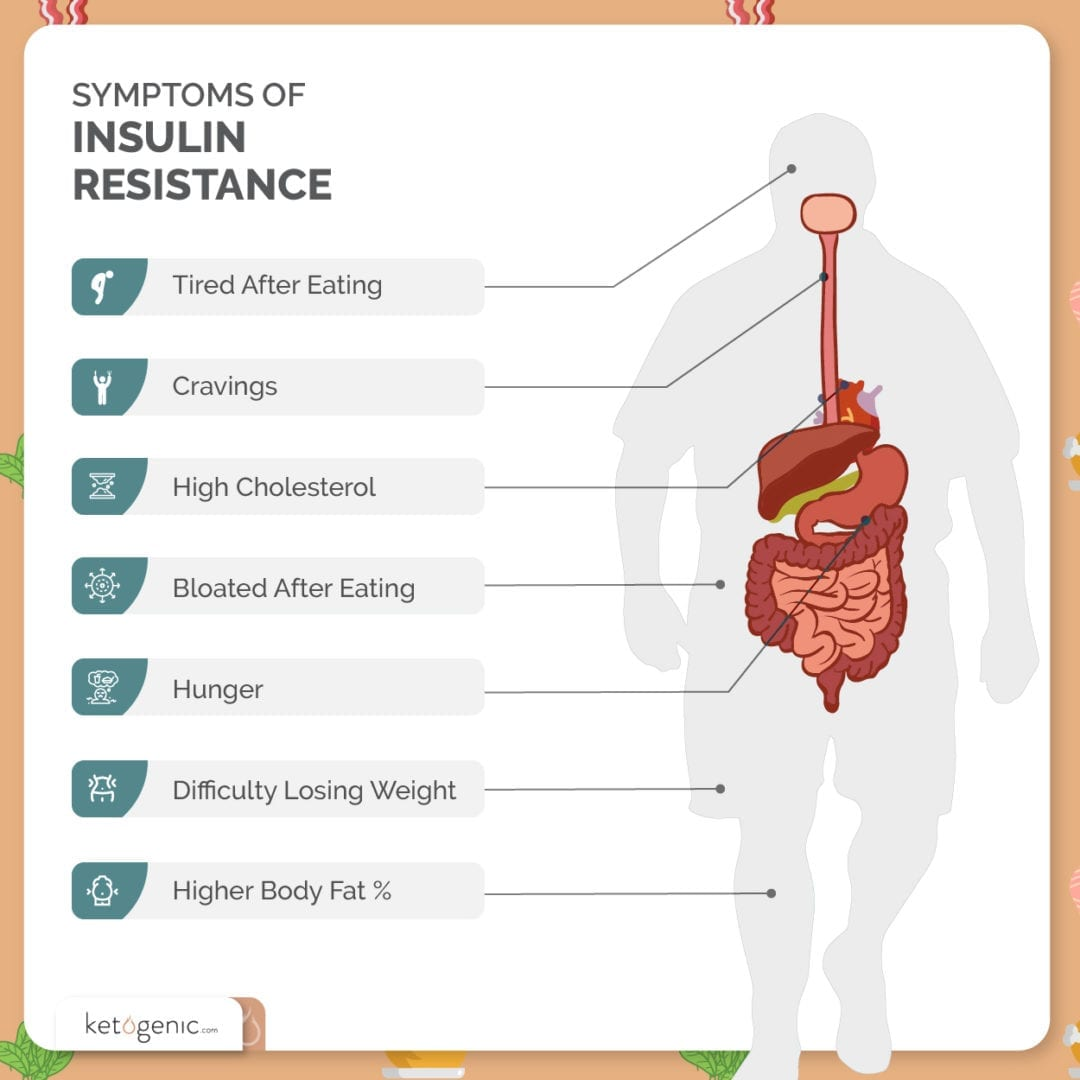 symptoms of insulin resistance