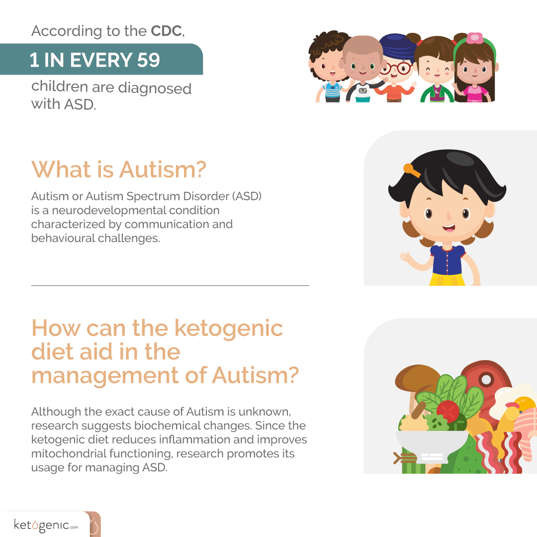 ketogenic diet for autism