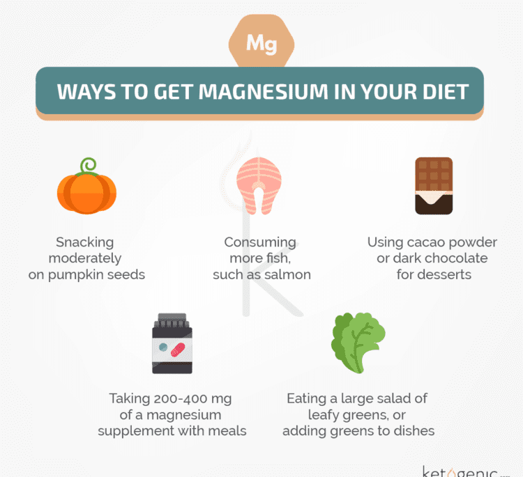 Magnesium On Keto: Best Mg Food Sources