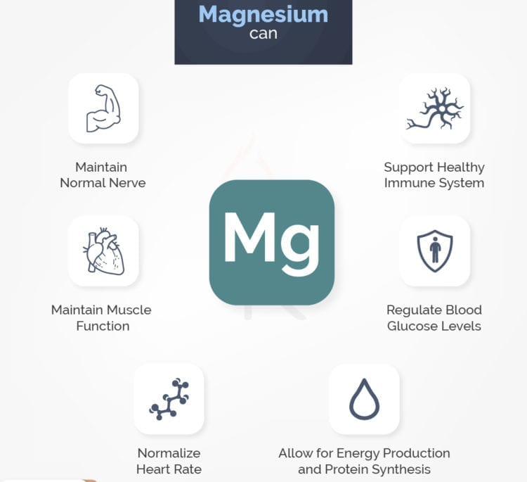 What are the Benefits of Magnesium on Keto?