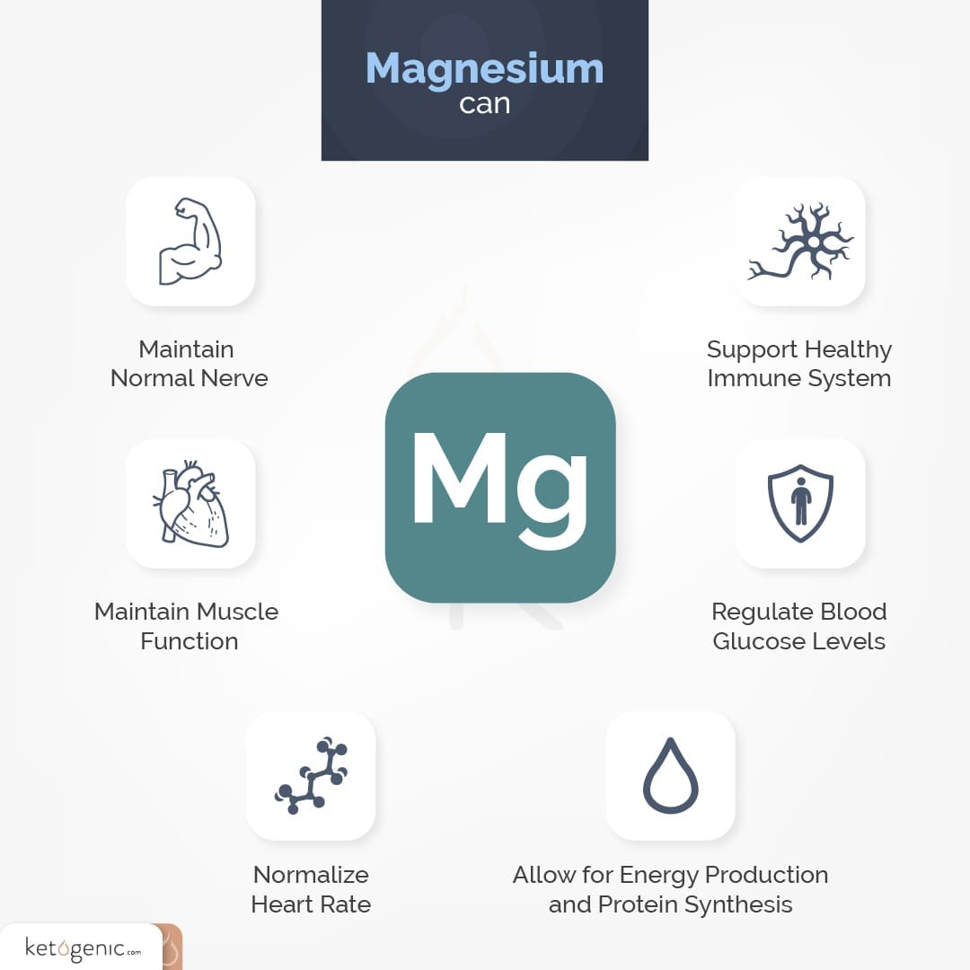 magnesium on keto
