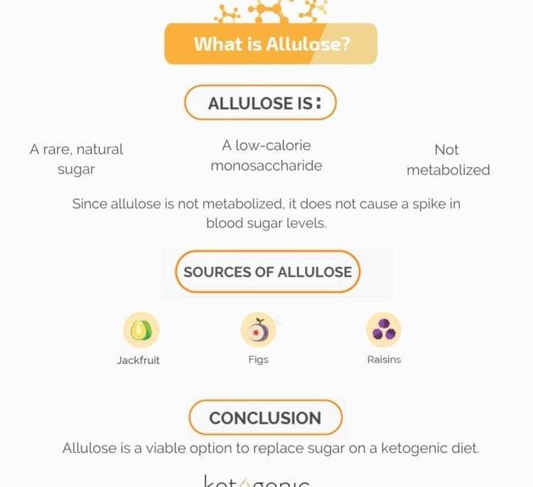 Is Allulose Keto?