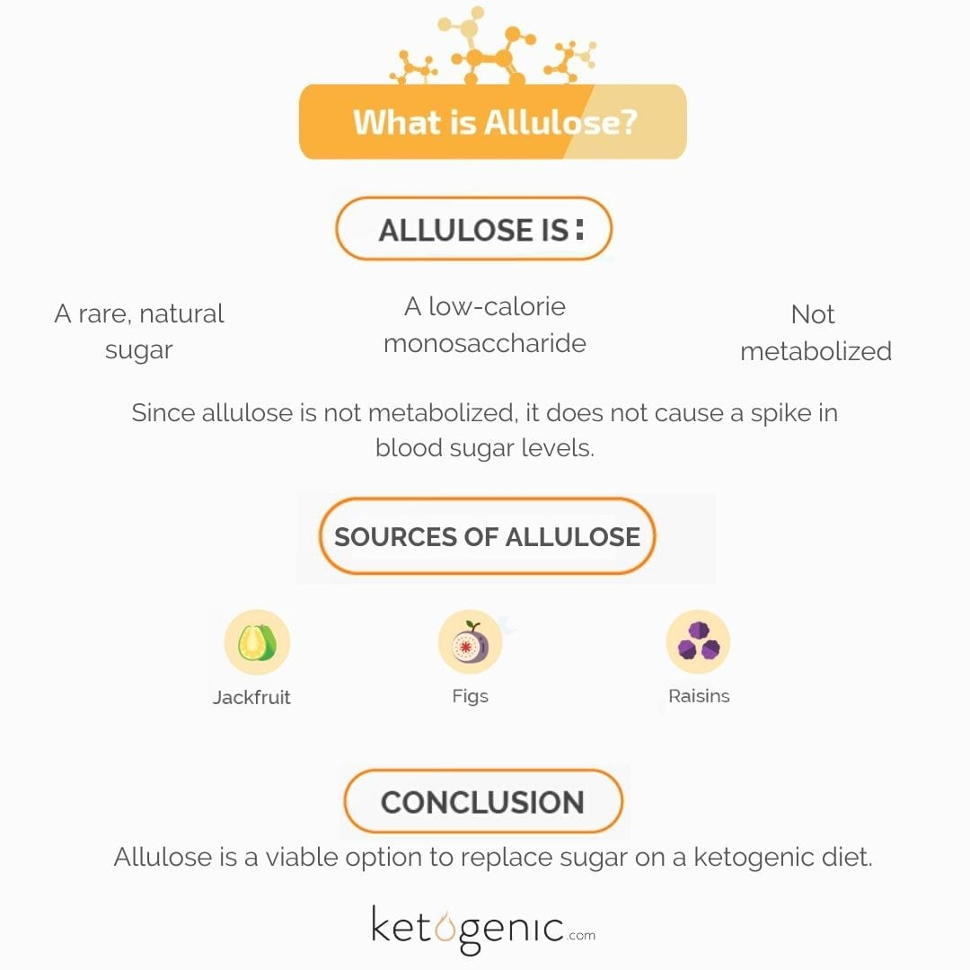 is allulose keto