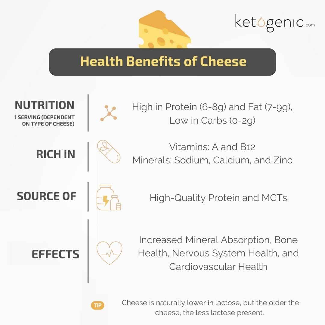 cheese is a keto food staple