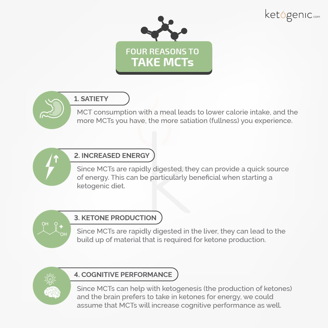 reasons to take MCT oil