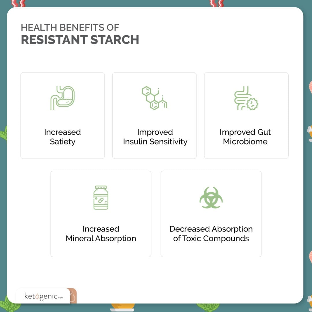 benefits of resistant starches