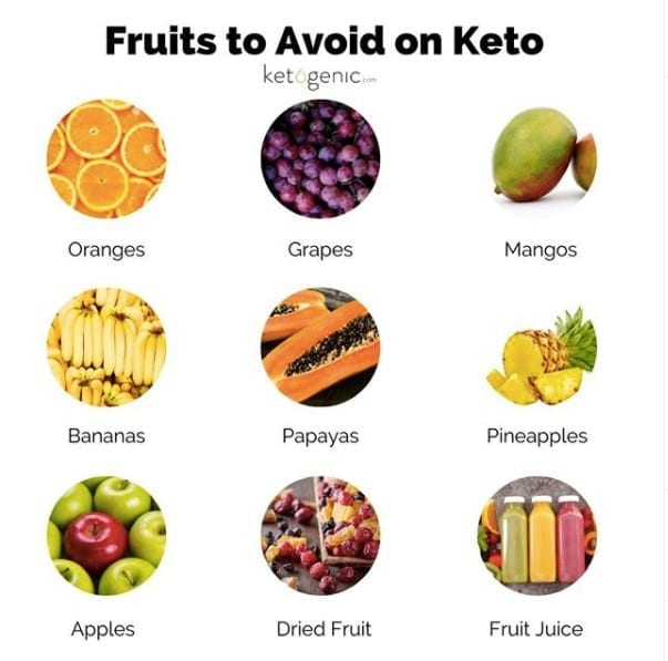 fruits to avoid on keto