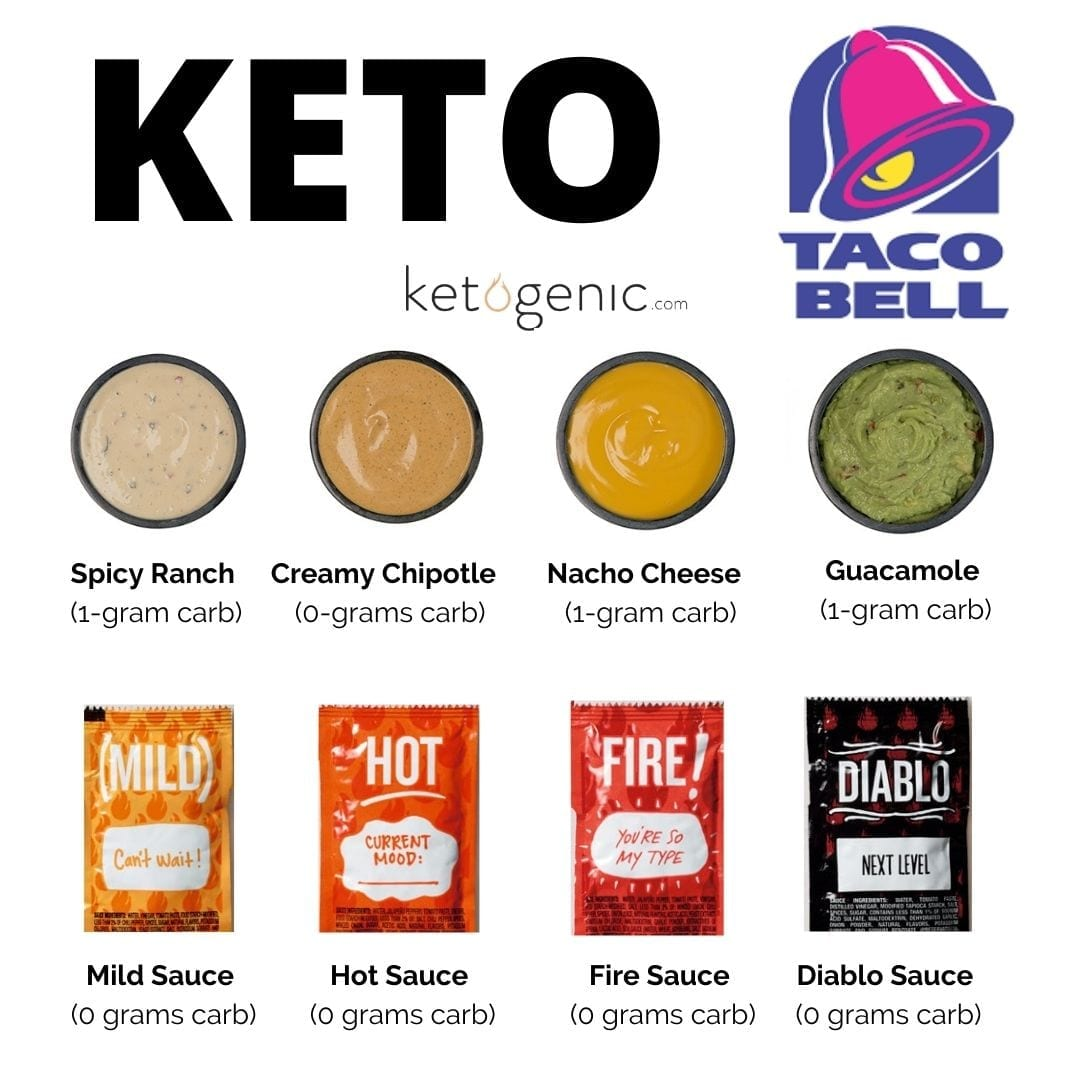 keto at taco bell condiments